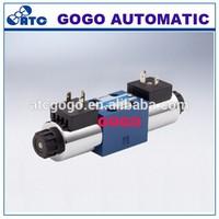 hydraulics and pneumatics parker proportional valve 3 way valve schematic