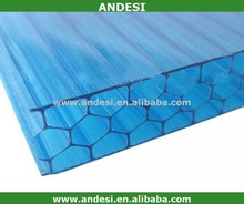 uv coated honeycomb panel polycarbonate
