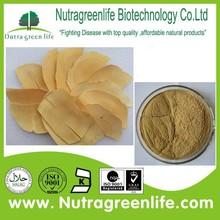 factory supply best price tongkat ali ginseng coffee