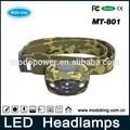 Modoking mt-801 camping Nutzung led-scheinwerfer, wasserdichte led stirnlampe, taktische led scheinwerfer