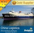 lcl أسعار الشحن البحري من تيانجين الى المنطقة الحرة في كولون، بنما