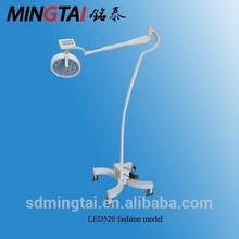 Operation Illuminating Lamps Type led light