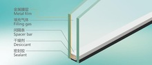 Insulating glass(tempered glass)