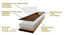 WPC PVC waterproof vinyl plank flooring