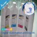 Sublimación de tinta
