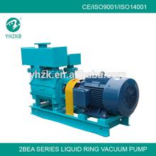 types of pump coupling