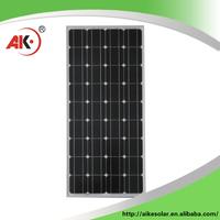 High demand solar panel power bank