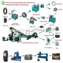 Macchina di riciclaggio di pneumatici/ricorso a impianti di riciclaggio della gomma/basso prezzo dei pneumatici impianti per il riciclaggio
