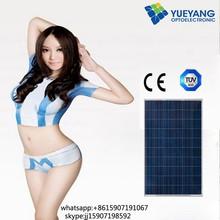 poly 250w sunnyworld solar panel low price per watt solar panel from China