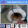 Galvanized steel sheet coils / slits / sheets - Zinc coated sheets - INDIA/UAE/QATAR/LIBYA/SAUDI ARABIA
