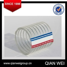 HOT SALE PVC SPIRAL PIPE