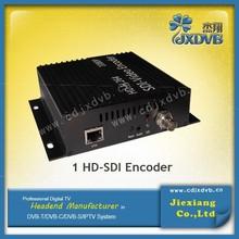 HD SDI Encoder/H.264 IPTV Encoder Supports rtmp/http/rtsp/rtp/udp protocols