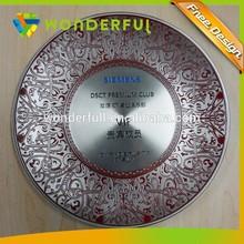 Folk Art Style and Europe Regional Feature Decorative Metal Souvenir Plate