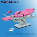 De funcionamiento ginecologicos teatro de la mesa, los nombres de los instrumentos quirúrgicos