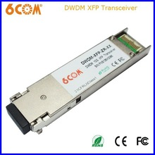 sfp and xfp dust cover
