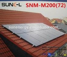 new energy 200w price per watt solar panel China manufacture