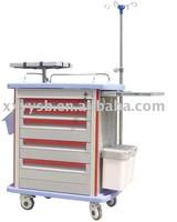 Medical Trolley Car