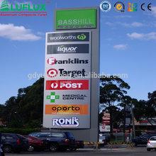 Display Sign panel