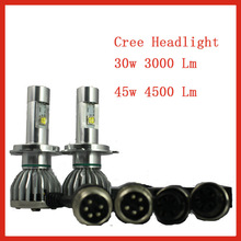 Canbus and waterproof truck parts led car lamps auto headlight led car headlight kit