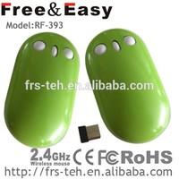 reasonable price creative big eyes shape wireless gift mouse