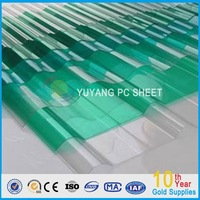 Transparent roofing corrugated pc polycarbonate wave sheets/polycarbonate corrugated board