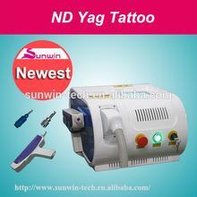 Multi-language system tatto remover