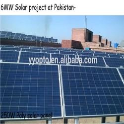 TOP 250W solar panel pakistan lahore and solar panels import