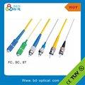 De fibra óptica patch cord/de fibra óptica de latiguillos de cable