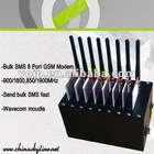 SMS/MMS software included with bulk sms modem,free sms to mobile