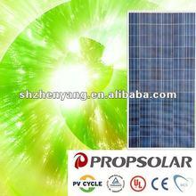 100% TUV standard sun cell panel poly pv solar panel 285W