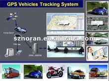 GPS car tracker system Free platform