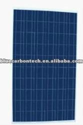 price per watt 185w poly solar panel
