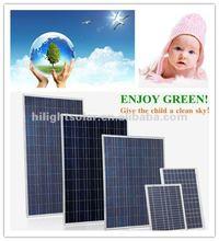 LOW price per watt multi fotowoltaika solar panel 250W with TUV/CE/IEC/ISO