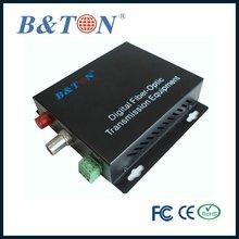 video fm transmitter