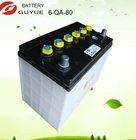 automotive car battery