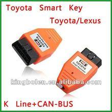 Keymaker OBD for 4D Chip key programmer Toyota Smart Keymaker OBD for 4D chip(Support Toyota Lexus Smart Key) .
