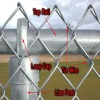 ISO Factory Galvanized chain link fence with factory price