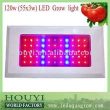 waterproof best selling and cheapest price rectangle led grow lights 300w 120w 90w