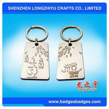 Key Chain Kits/Key Chain Manufacturers In Mumbai/Key Chain Medal Coil