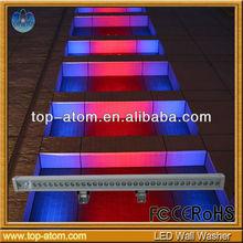 led wall washer lighting symbol