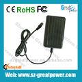 Hi-q 24v 1.5a 36w parede plug ac dc adaptador de energia fornecedor fabrico e exportador