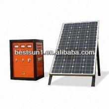pv solar panel price 250w