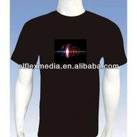 el t-shirt panel