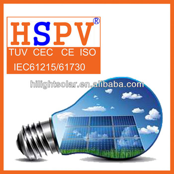 Chinese Solar Panels Efficiency 260w