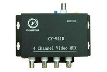 Video converter for analog camera