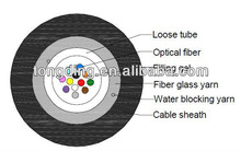 GYFXTY Central Tube Aerial / Duct Optical Cable