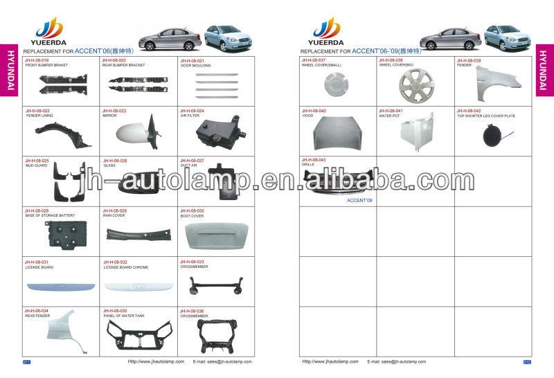 Hyundai accent 2006 2009 pièces en plastique de l'automobile, Coréenne accessoires de voiture pièces, Coréenne auto fender capot grilles