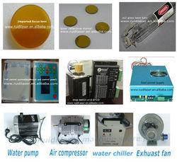 laser cutting machine spare parts from RUIDI LASER