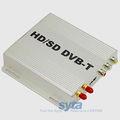 Digital dvb-t( hd) universal rádiodecarro antena para o brasil