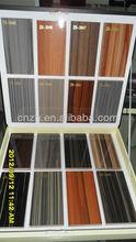 1220*2440MM high gloss uv board mdf for wardrobe&sliding door and kitchen cabinet ,wardrobe and door panel (ZHUV)